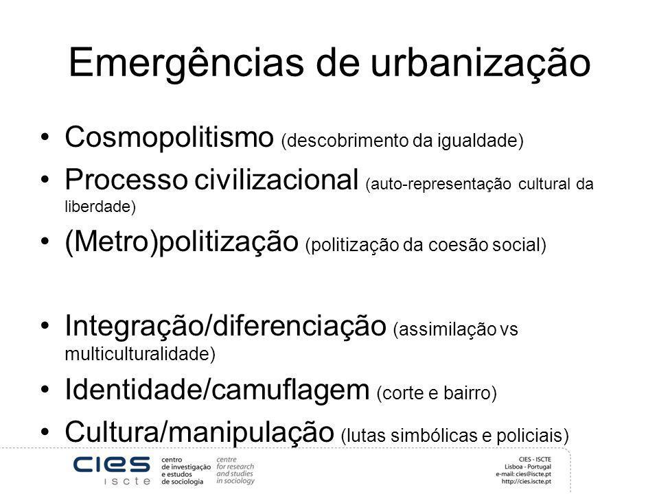 Emergências de urbanização
