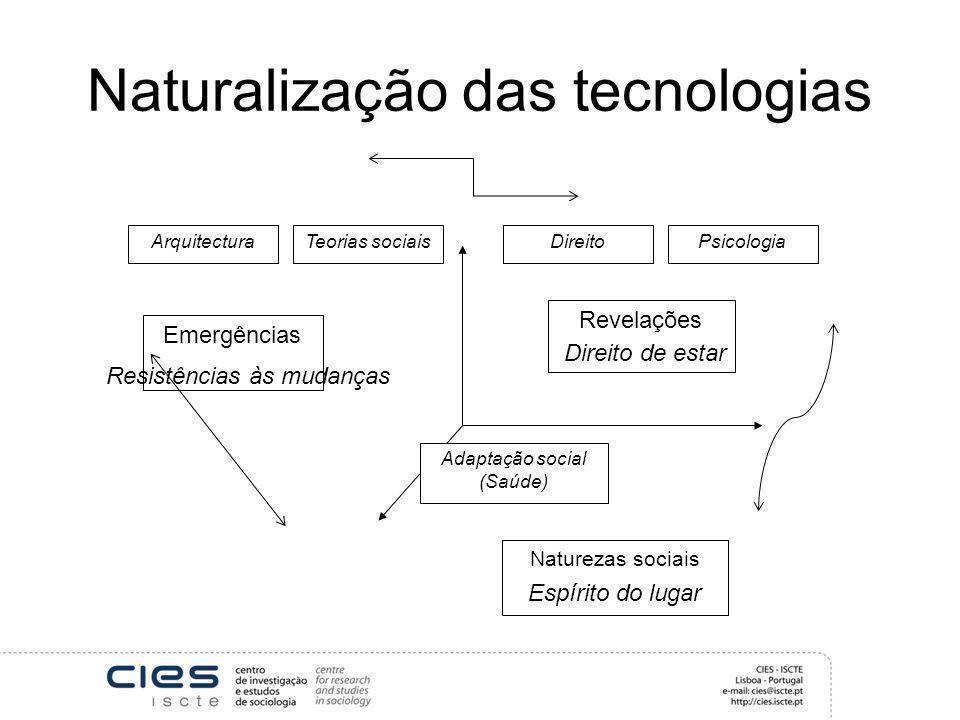 Naturalização das tecnologias
