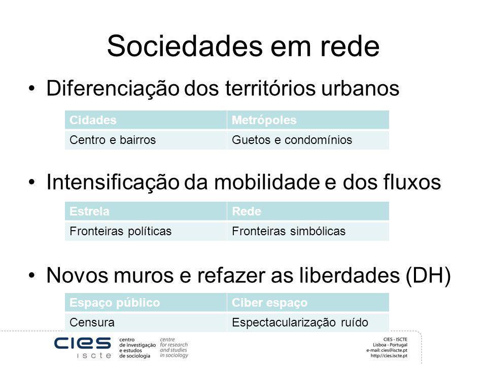 Sociedades em rede Diferenciação dos territórios urbanos