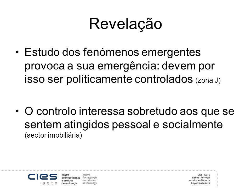 Revelação Estudo dos fenómenos emergentes provoca a sua emergência: devem por isso ser politicamente controlados (zona J)