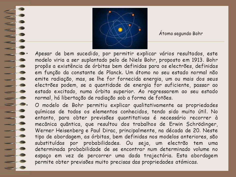 Átomo segundo Bohr
