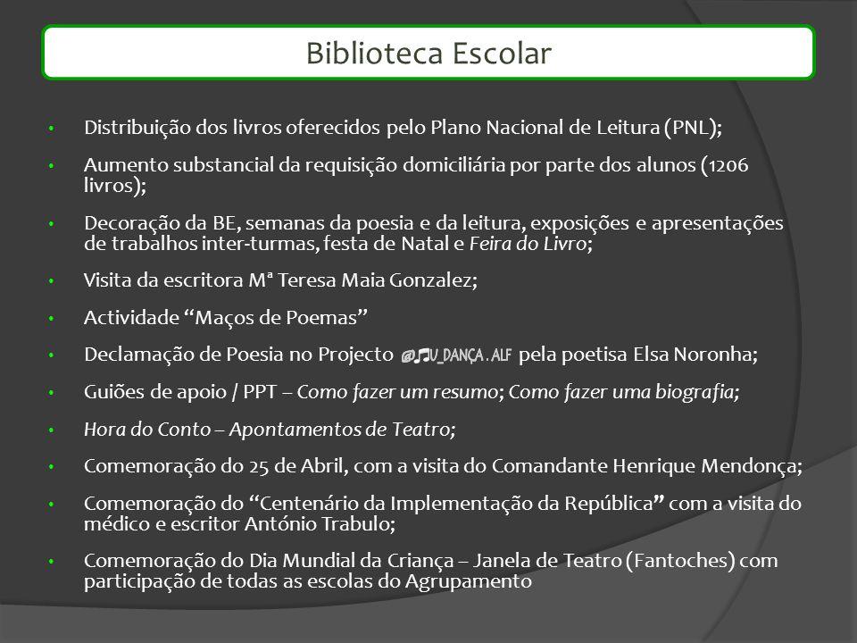 Biblioteca Escolar Distribuição dos livros oferecidos pelo Plano Nacional de Leitura (PNL);