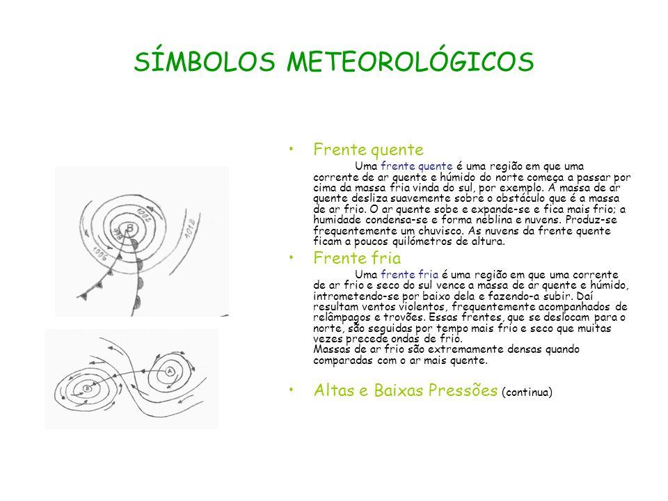 SÍMBOLOS METEOROLÓGICOS