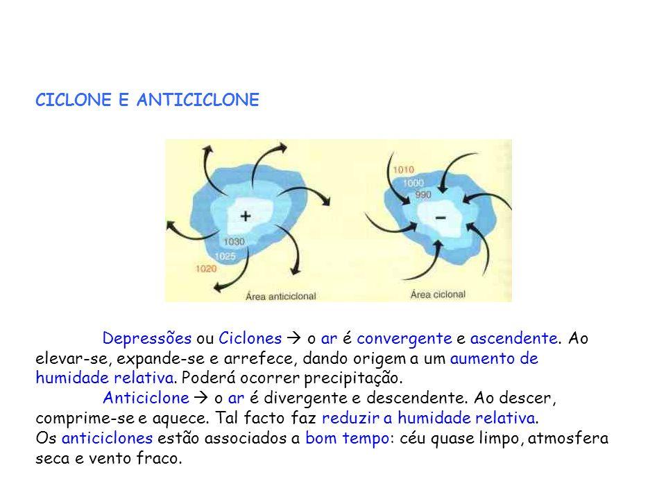 CICLONE E ANTICICLONE