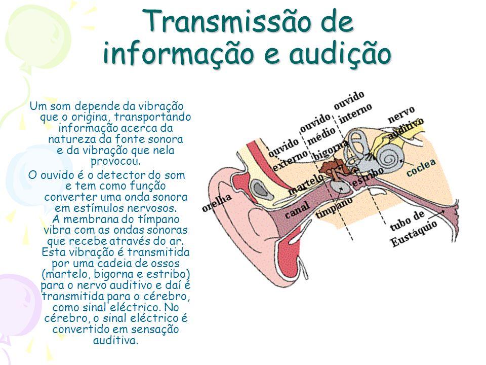 Transmissão de informação e audição