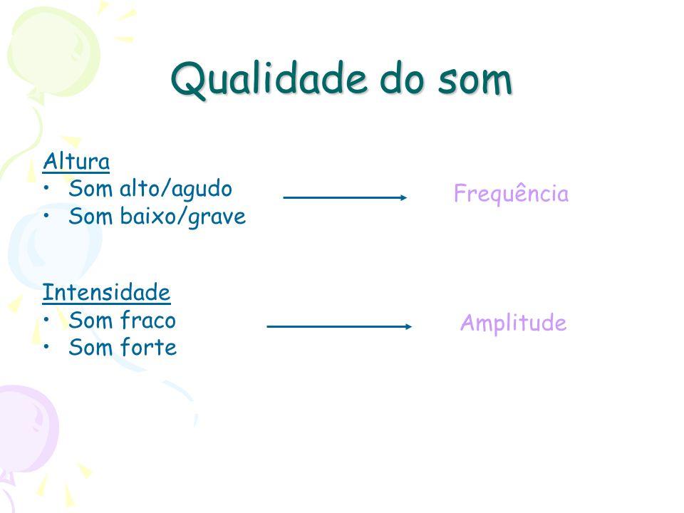 Qualidade do som Altura Som alto/agudo Som baixo/grave Frequência
