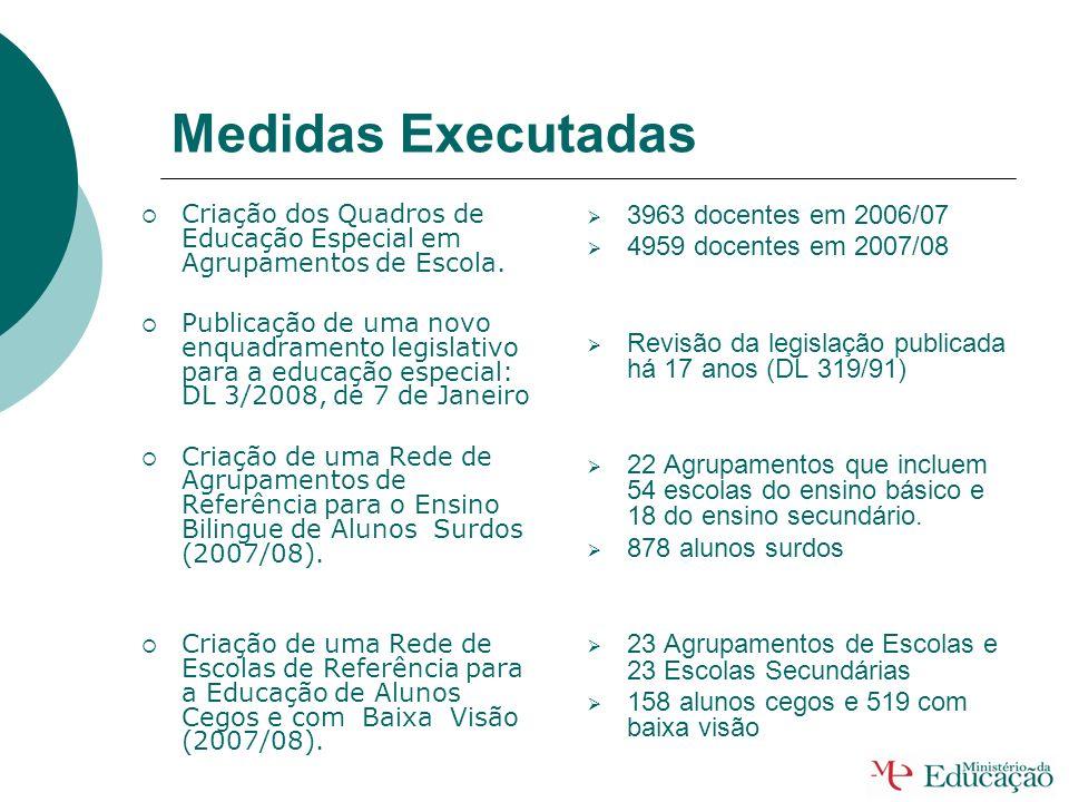 Medidas Executadas 3963 docentes em 2006/07 4959 docentes em 2007/08