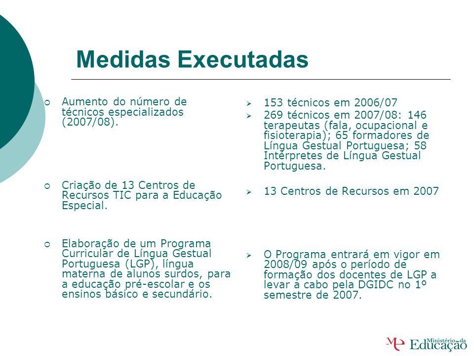 Medidas Executadas 153 técnicos em 2006/07