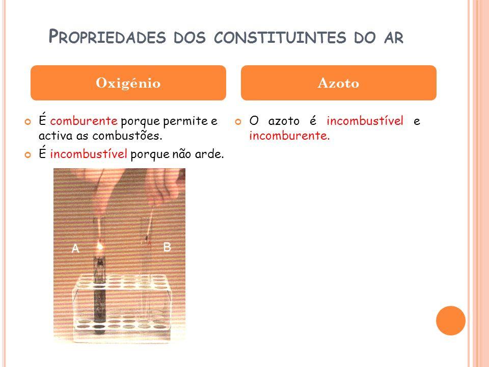Propriedades dos constituintes do ar