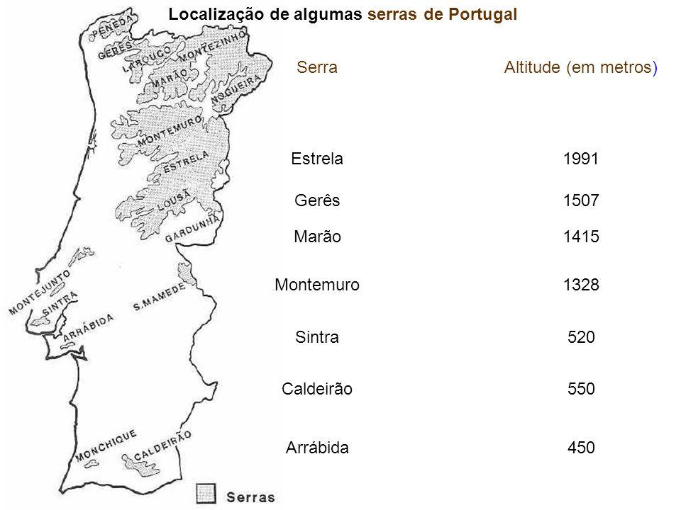 Localização de algumas serras de Portugal