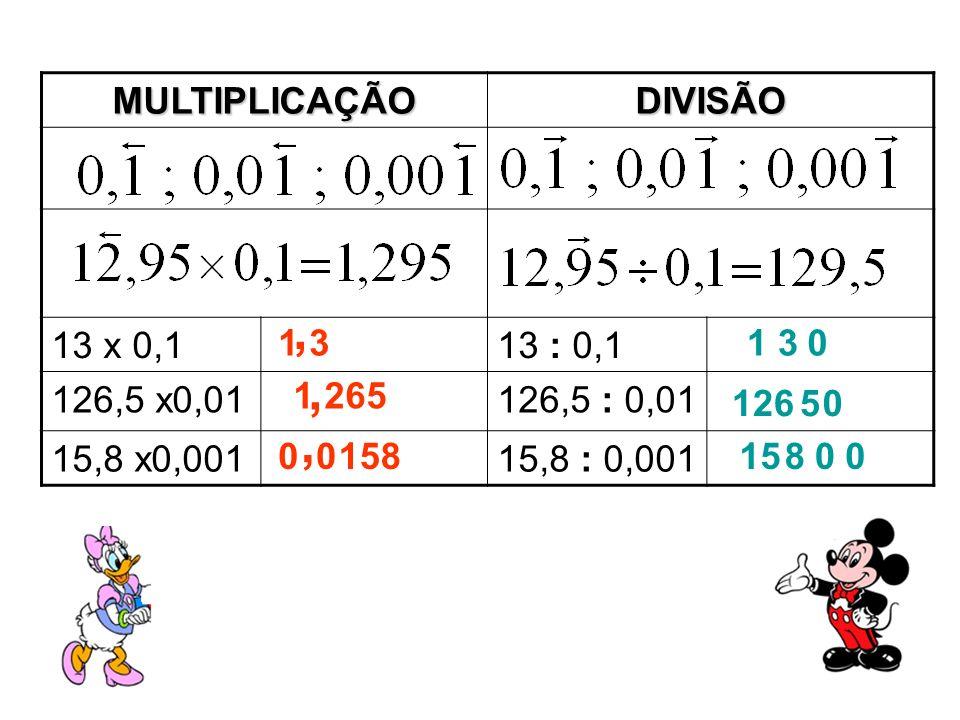 , , , MULTIPLICAÇÃO DIVISÃO 13 x 0,1 13 : 0,1 126,5 x0,01 126,5 : 0,01