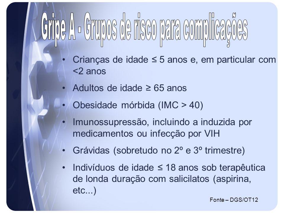Gripe A - Grupos de risco para complicações