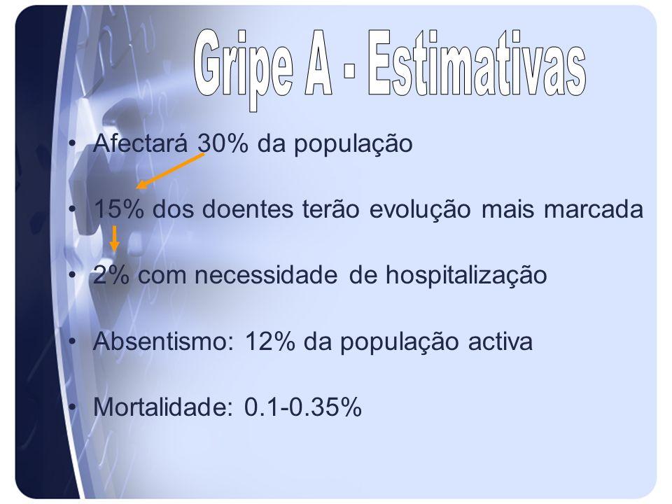 Gripe A - Estimativas Afectará 30% da população