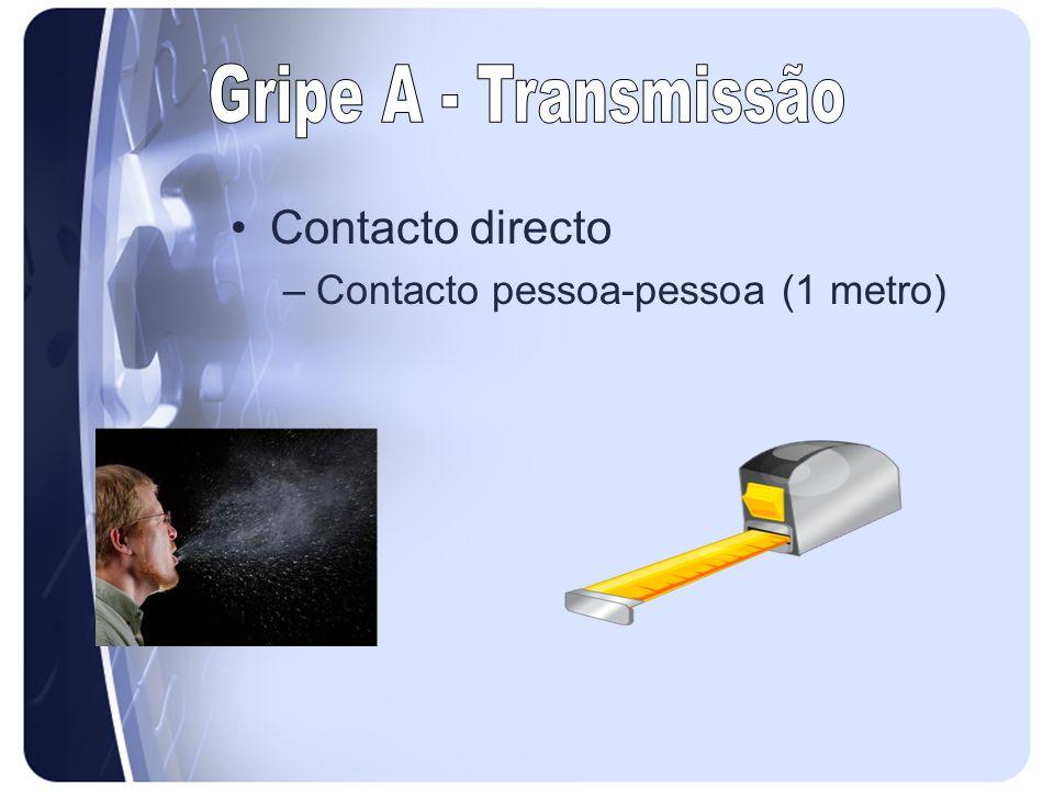 Gripe A - Transmissão Contacto directo