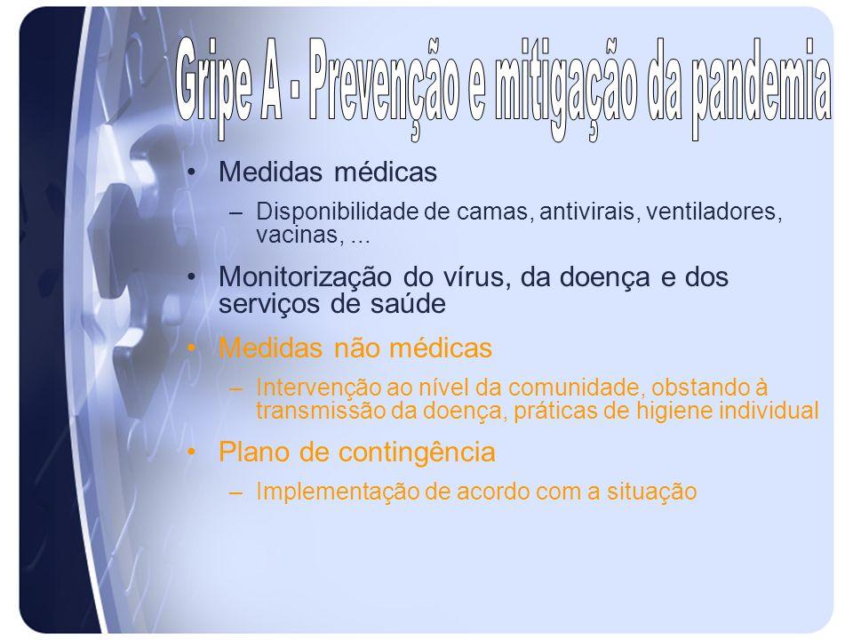Gripe A - Prevenção e mitigação da pandemia