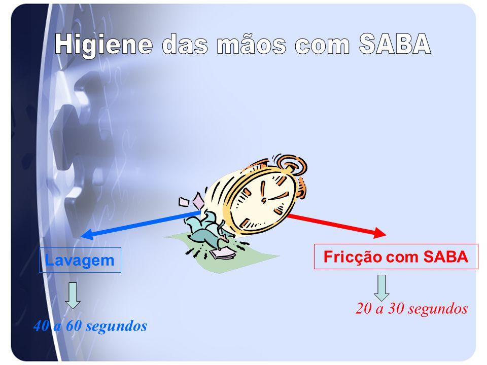 Higiene das mãos com SABA