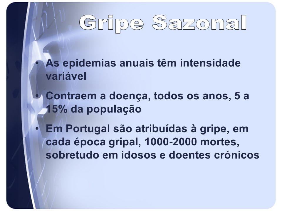 Gripe Sazonal As epidemias anuais têm intensidade variável