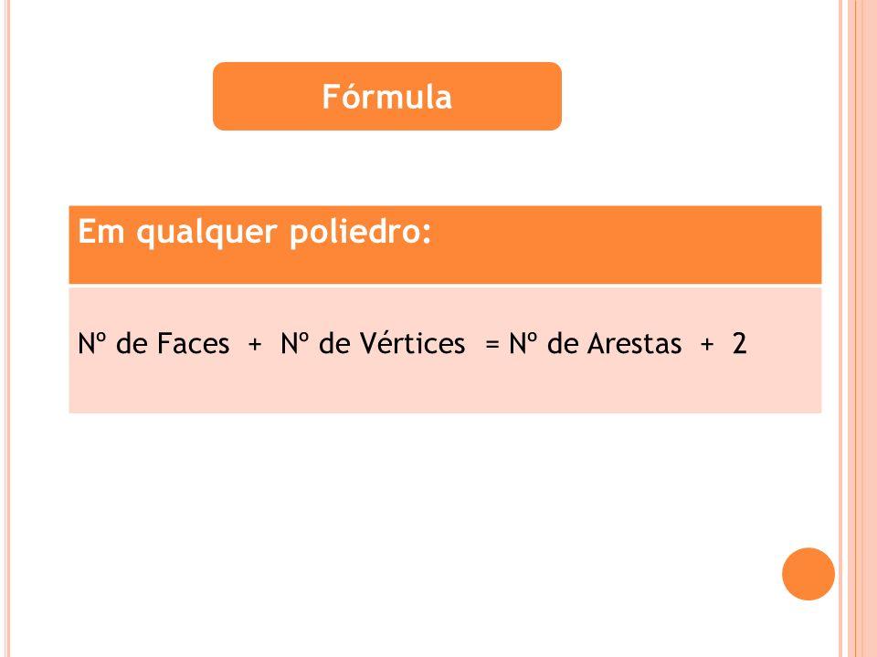 Fórmula Em qualquer poliedro: