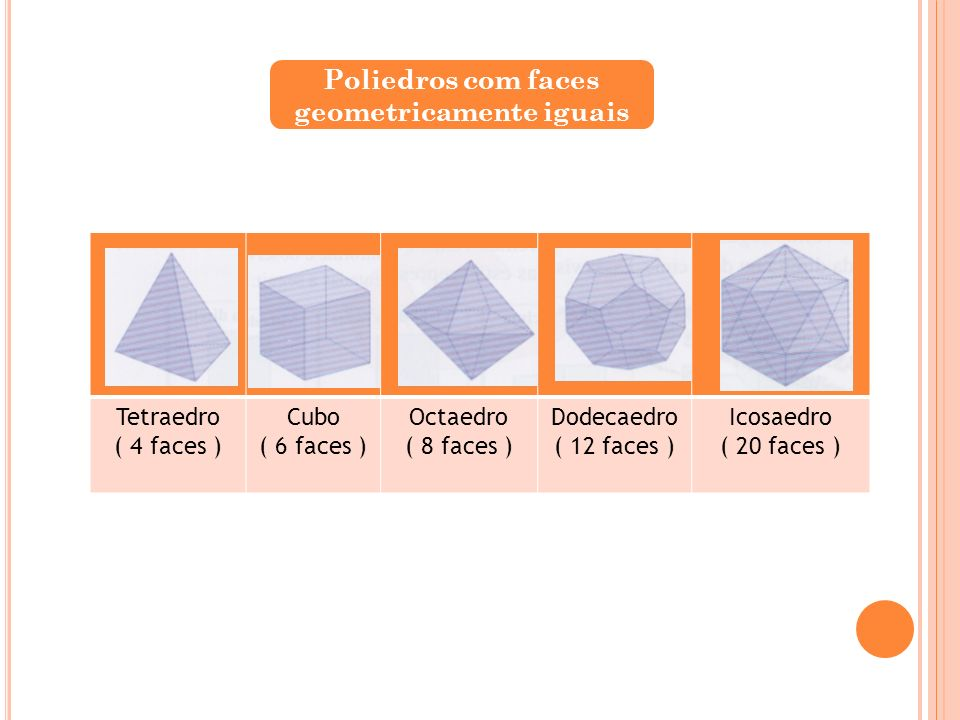 Poliedros com faces geometricamente iguais