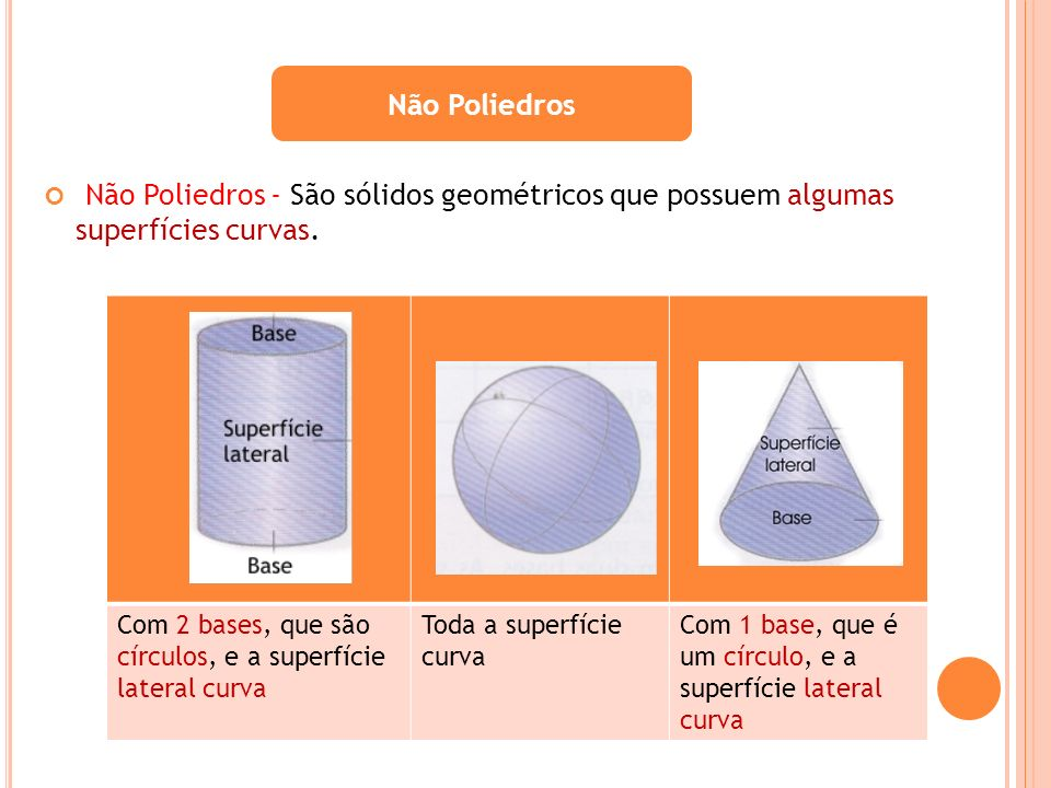 Não Poliedros Não Poliedros - São sólidos geométricos que possuem algumas superfícies curvas.