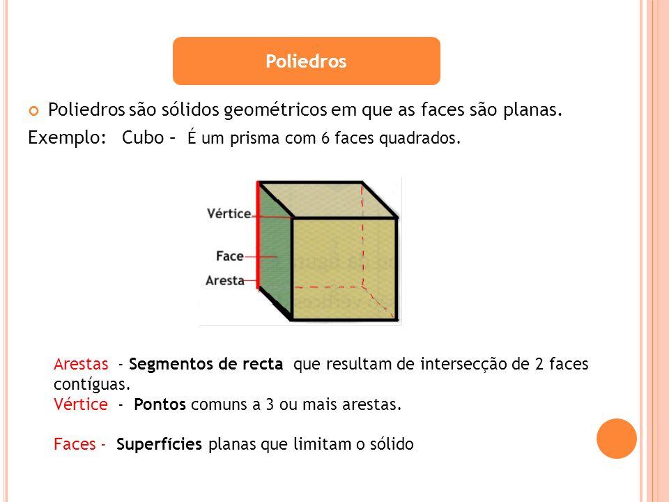 Poliedros são sólidos geométricos em que as faces são planas.