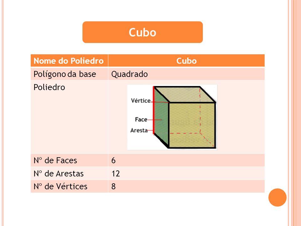 Cubo Nome do Poliedro Cubo Polígono da base Quadrado Poliedro