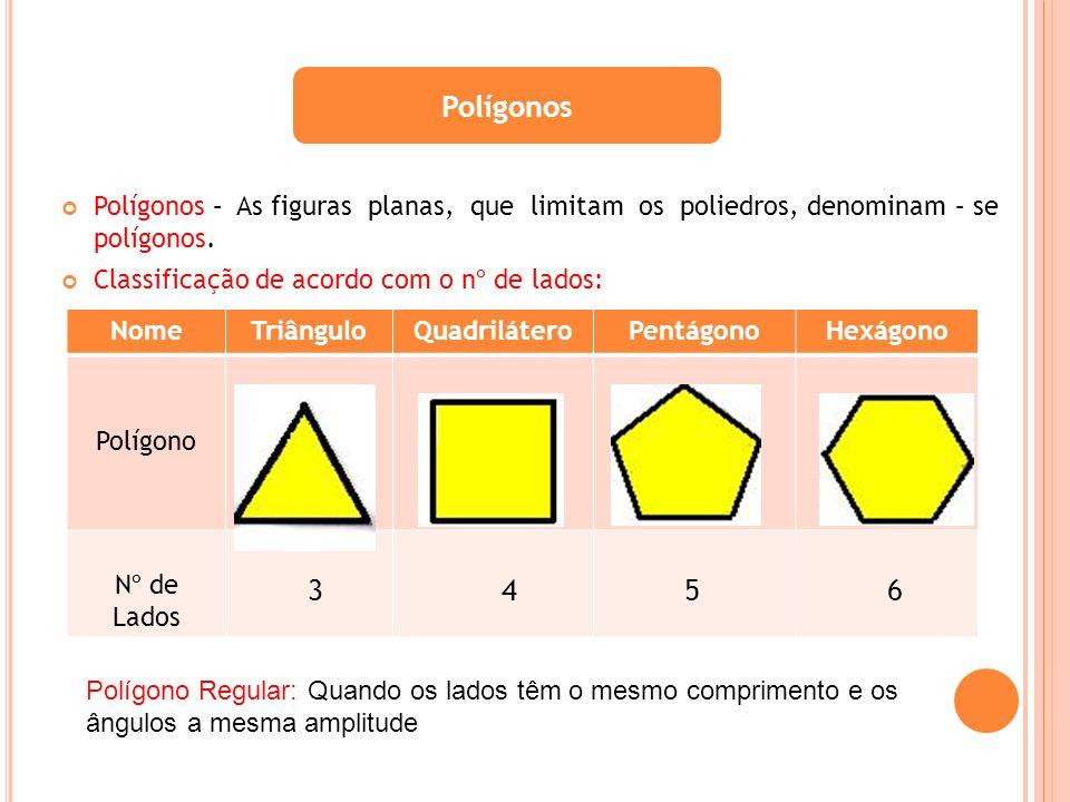 Polígonos Polígonos – As figuras planas, que limitam os poliedros, denominam – se polígonos.