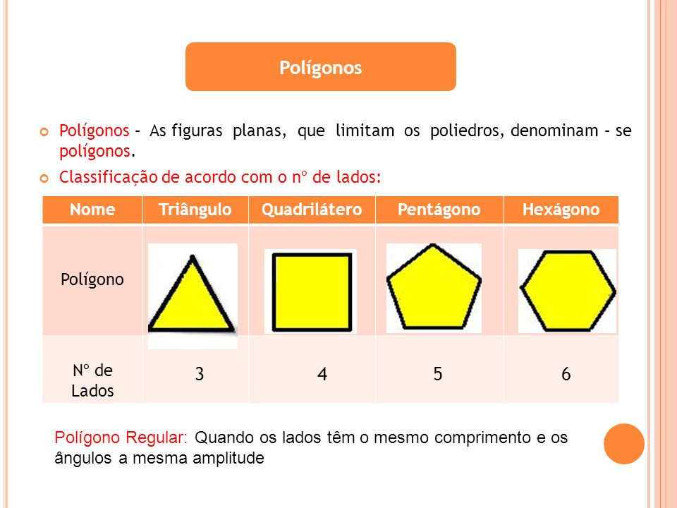 PolígonosPolígonos – As figuras planas, que limitam os poliedros, denominam – se polígonos.