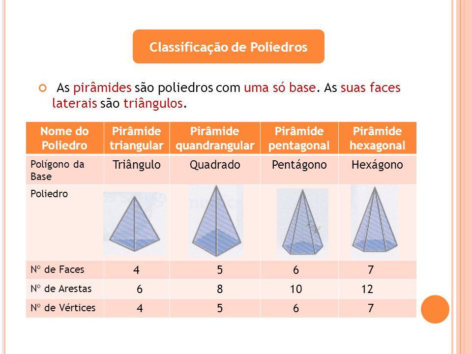 Classificação de Poliedros Pirâmide quandrangular