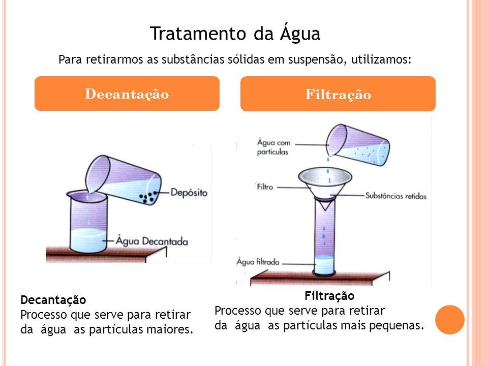 Tratamento da Água Decantação Filtração