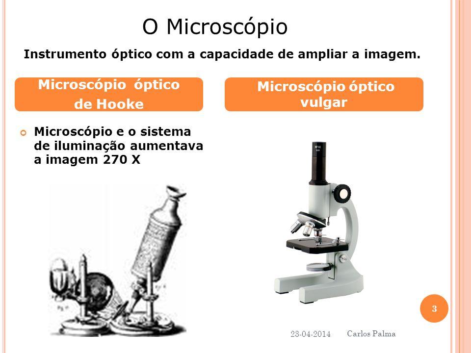 Microscópio óptico vulgar