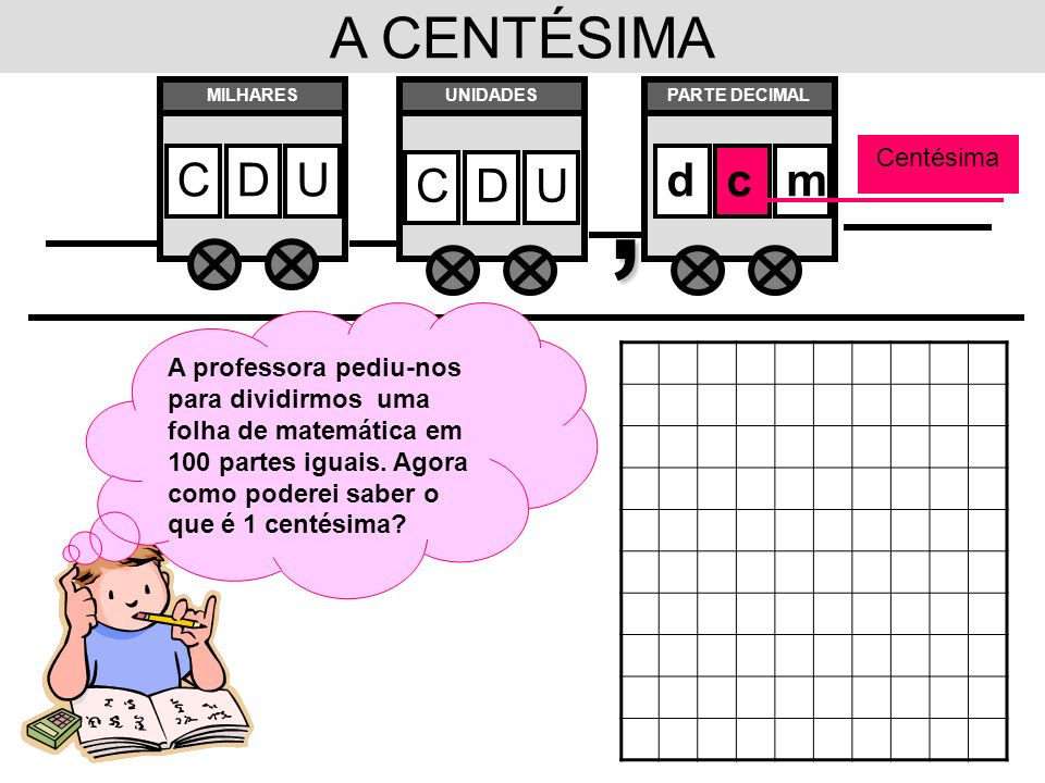 , A CENTÉSIMA C D U d c m Centésima
