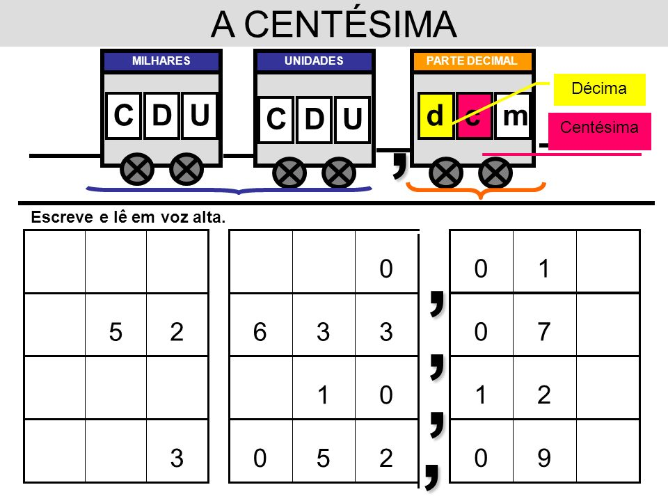 , , , , , A CENTÉSIMA C D U d c m 2 5 3 6 1 7 3 1 2 5 9 Décima