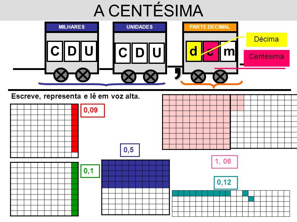, A CENTÉSIMA C D U d c m Décima Centésima