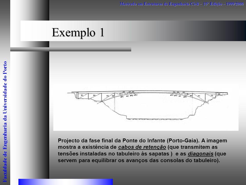 Exemplo 1 Faculdade de Engenharia da Universidade do Porto