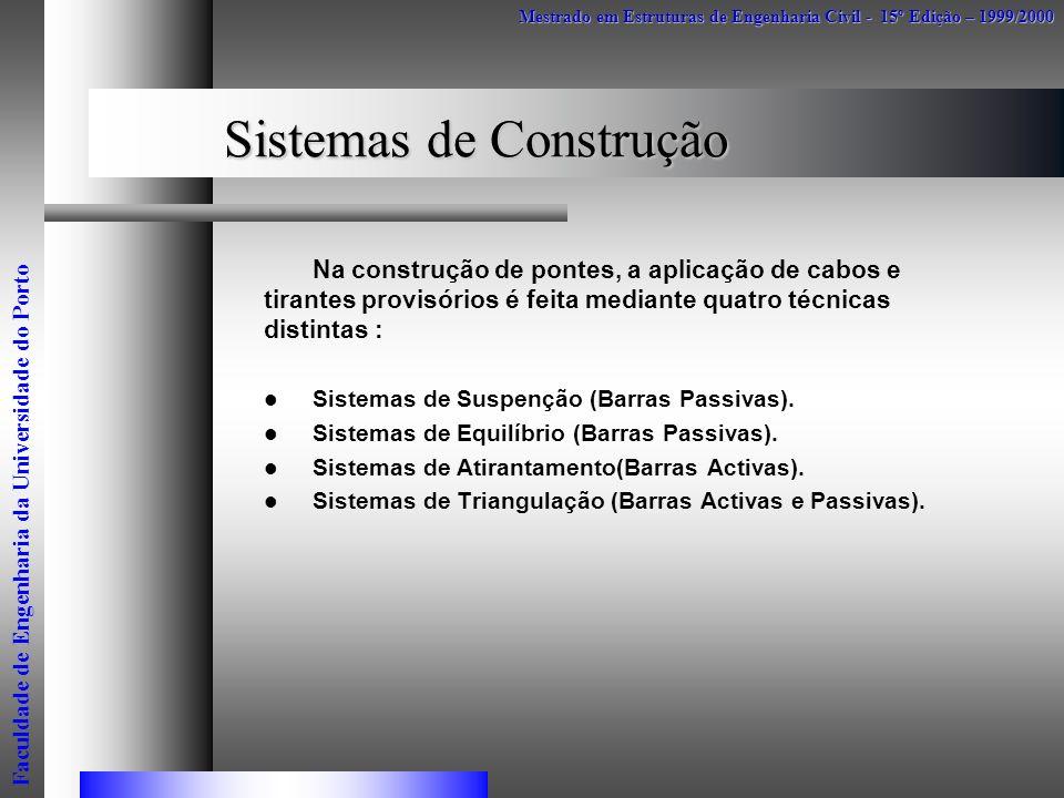 Sistemas de Construção
