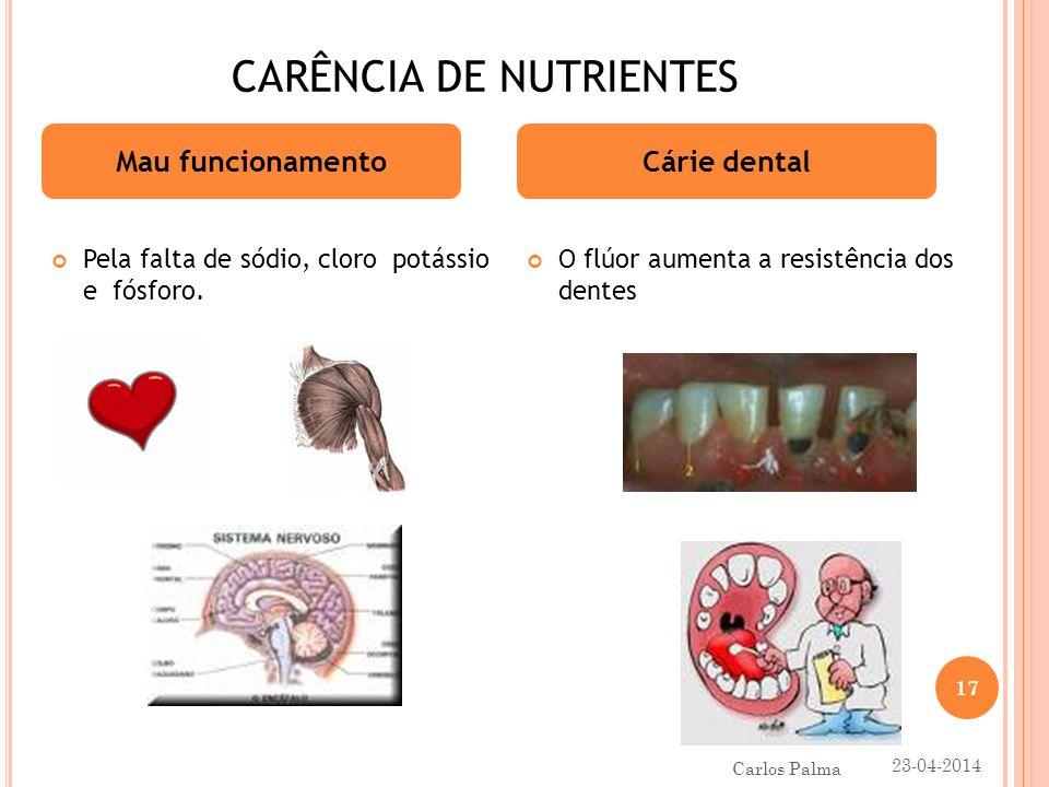 CARÊNCIA DE NUTRIENTES