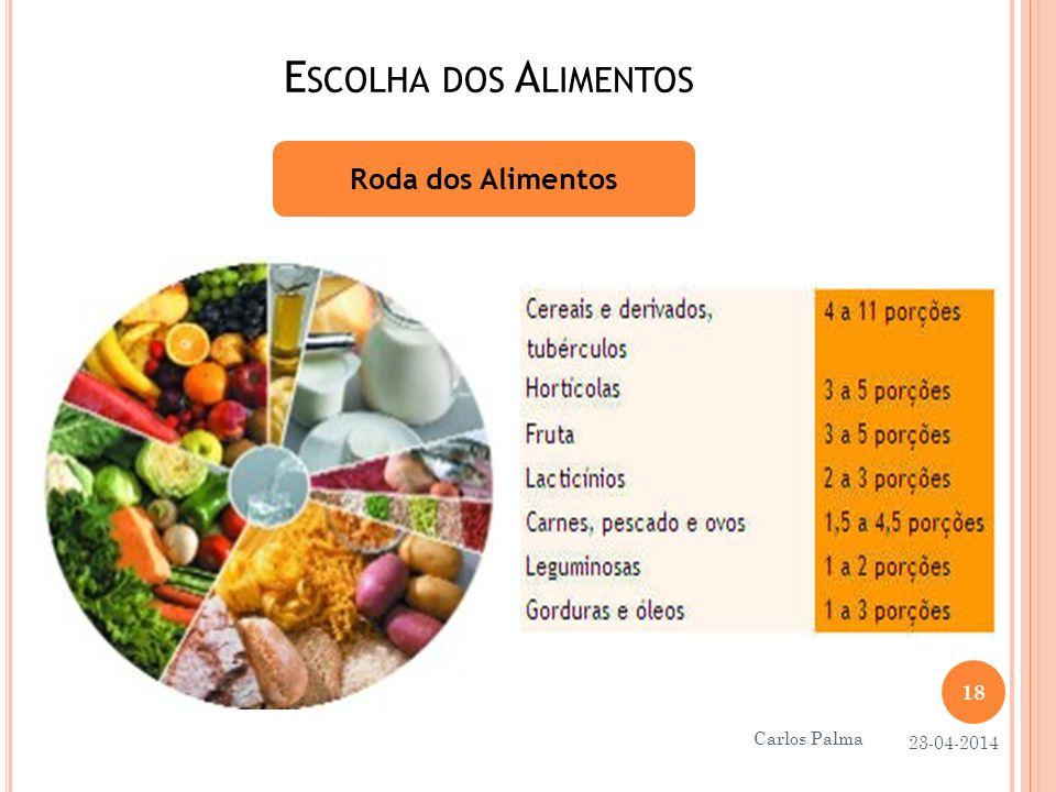 Escolha dos Alimentos Roda dos Alimentos Carlos Palma 26-03-2017