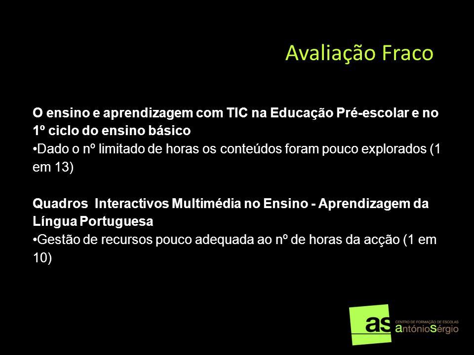 Avaliação Fraco O ensino e aprendizagem com TIC na Educação Pré-escolar e no 1º ciclo do ensino básico.