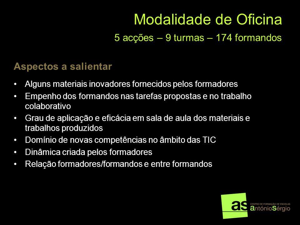 Modalidade de Oficina 5 acções – 9 turmas – 174 formandos