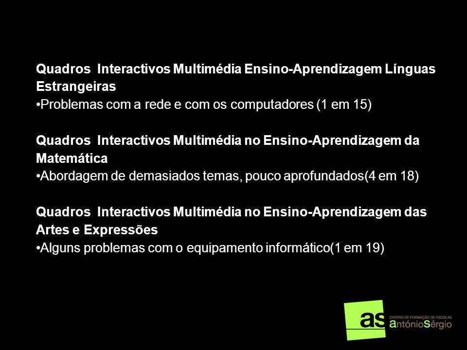 Quadros Interactivos Multimédia Ensino-Aprendizagem Línguas Estrangeiras