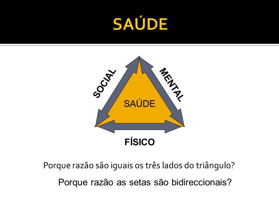 SAÚDE SOCIAL MENTAL SAÚDE FÍSICO