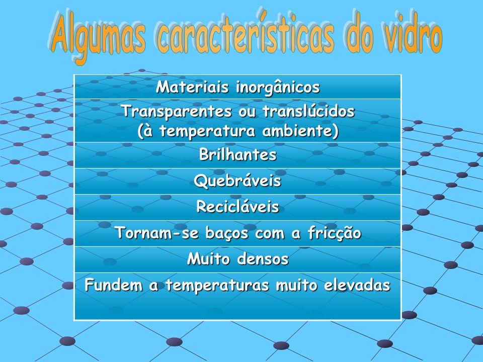 Algumas características do vidro