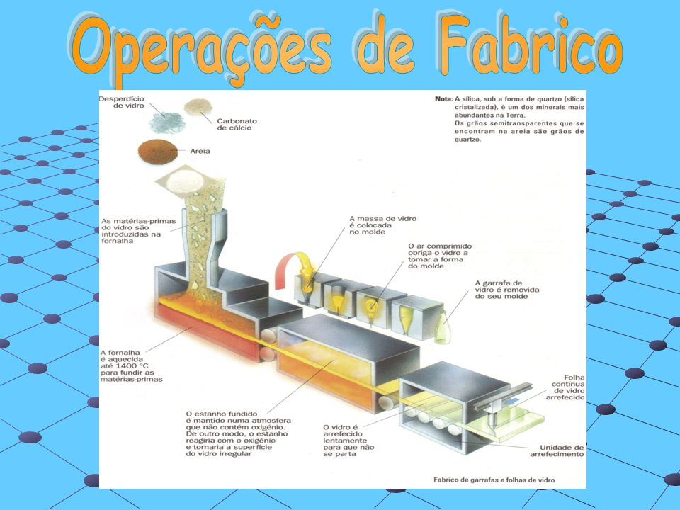 Operações de Fabrico