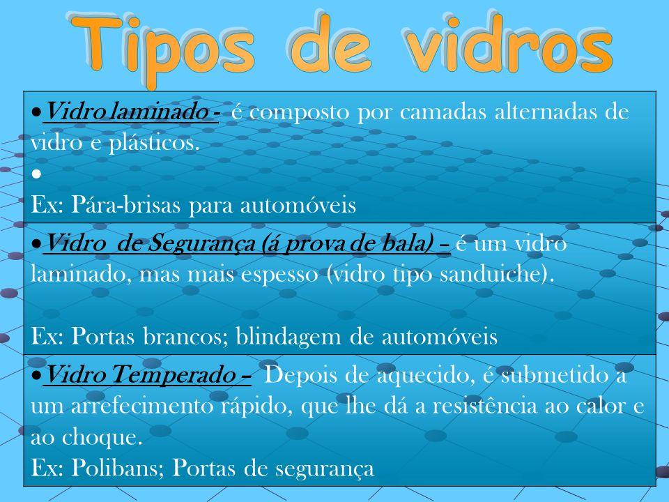 Tipos de vidros Vidro laminado - é composto por camadas alternadas de vidro e plásticos. Ex: Pára-brisas para automóveis.