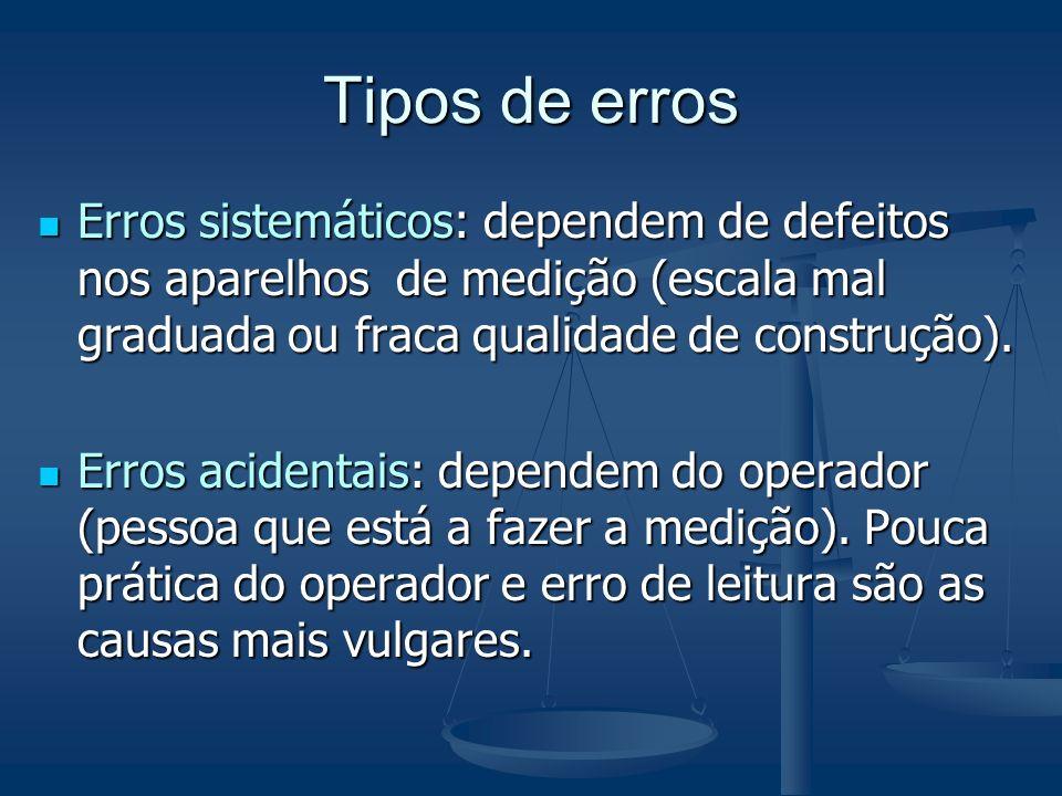 Tipos de erros Erros sistemáticos: dependem de defeitos nos aparelhos de medição (escala mal graduada ou fraca qualidade de construção).