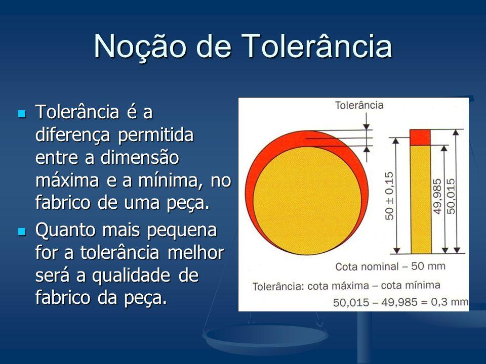 Noção de Tolerância Tolerância é a diferença permitida entre a dimensão máxima e a mínima, no fabrico de uma peça.