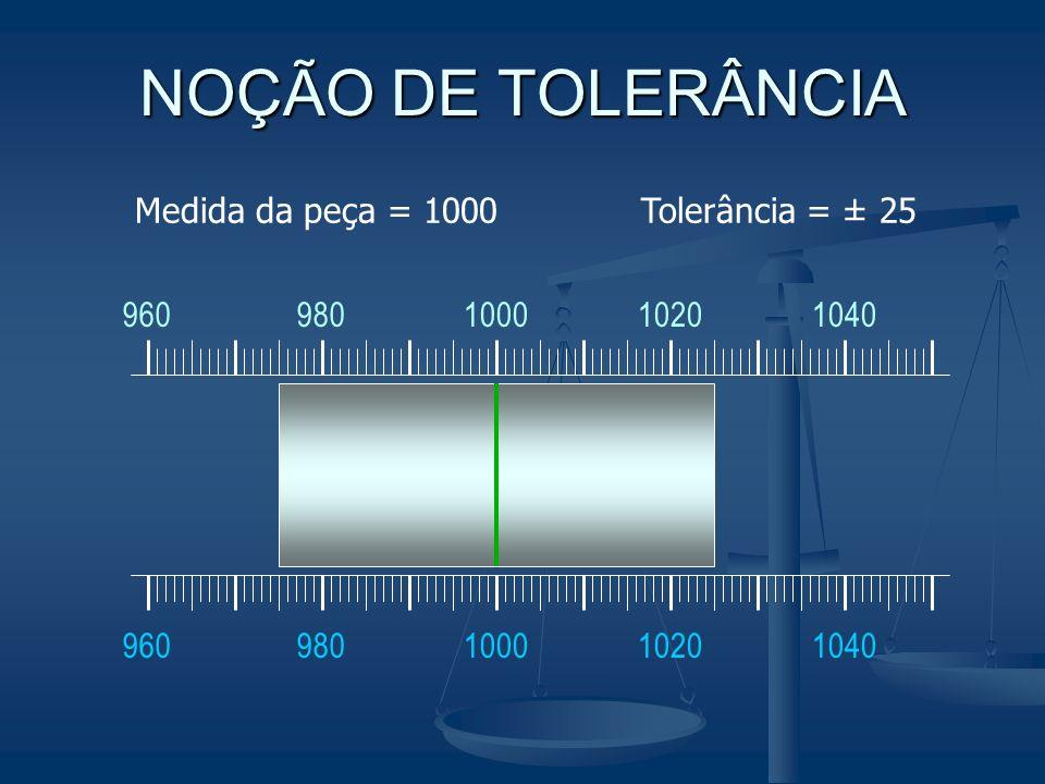 NOÇÃO DE TOLERÂNCIA Medida da peça = 1000 Tolerância = ± 25 1000 1020