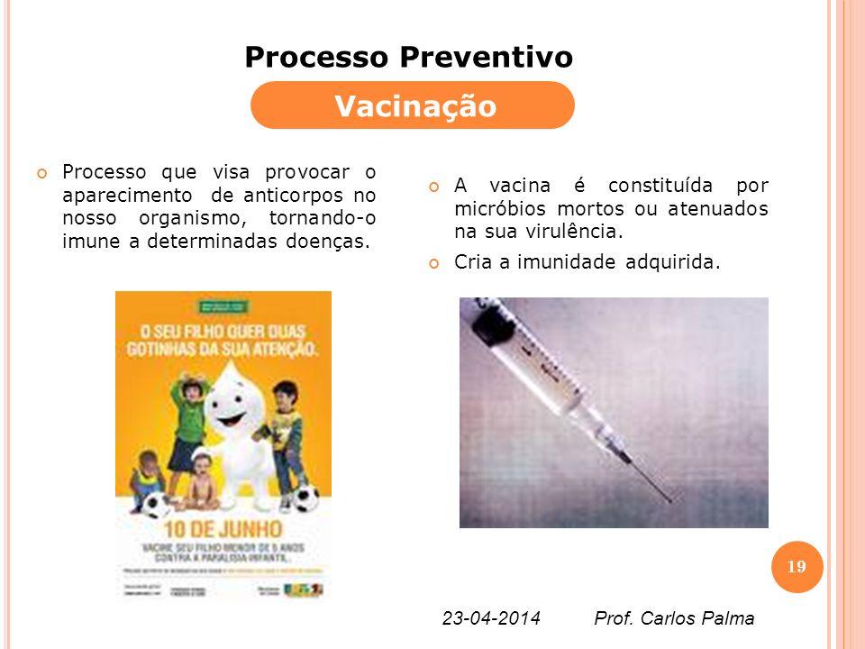 Processo Preventivo Vacinação