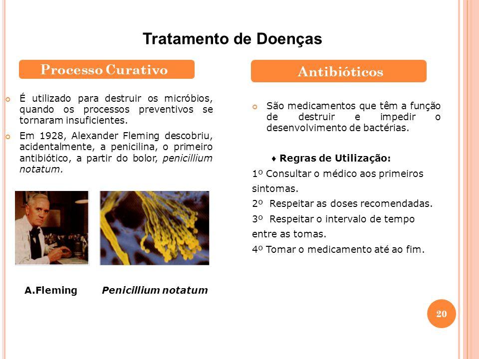 Tratamento de Doenças Processo Curativo Antibióticos